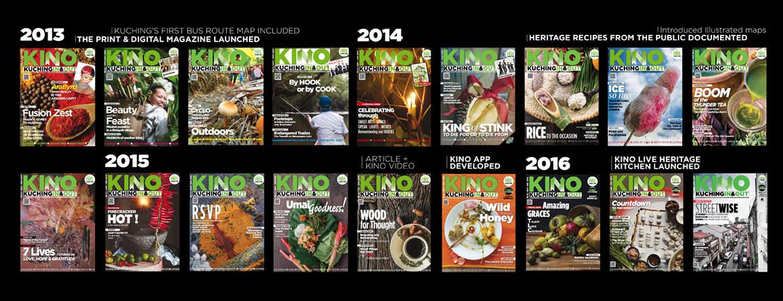 KINO Milestones